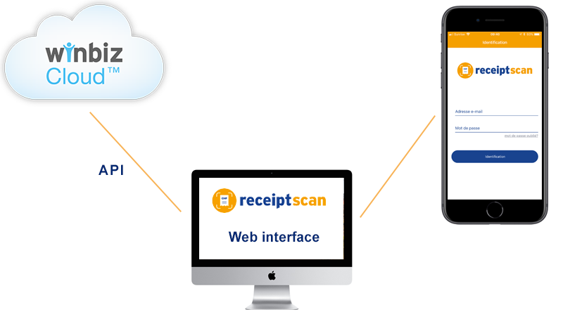 Receipt Scan - Winbiz Cloud